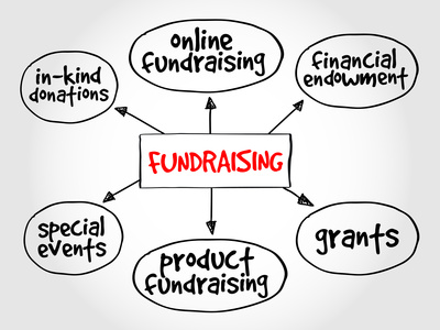 Fundraising Coordinator Appointment Scheduling